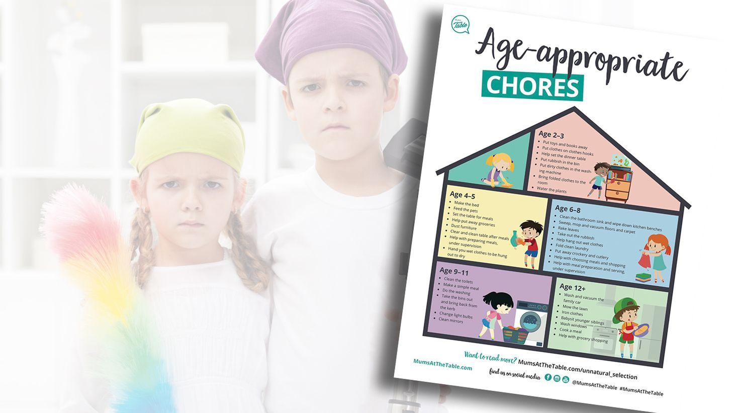 Free Printable — Age-Appropriate Chores